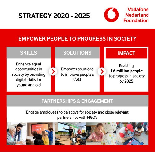 Vodafone_Foundation_strategy_def